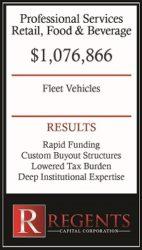 Retail financing graphic
