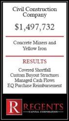 Civil construction financing graphic